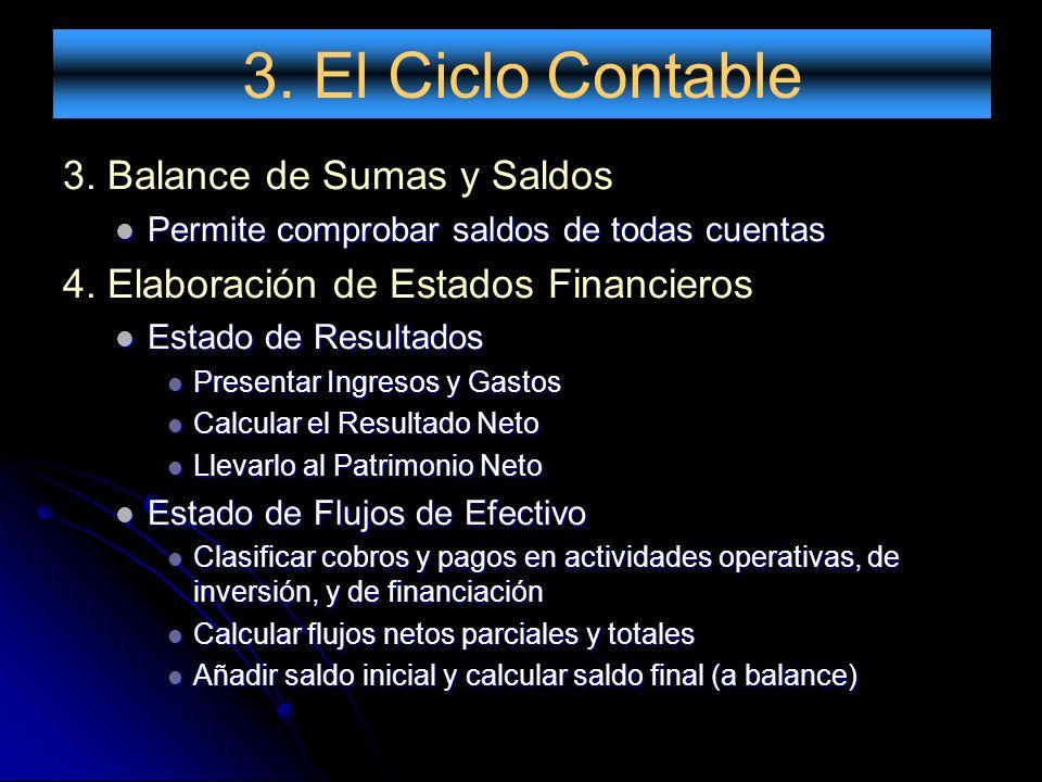 3. El Ciclo Contable 3. Balance de Sumas y Saldos