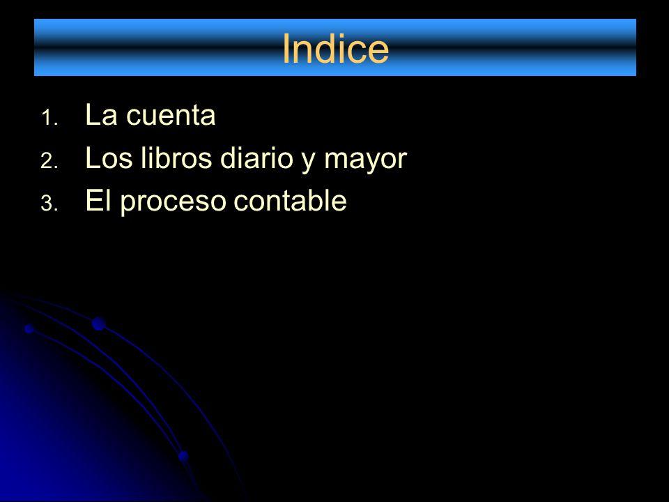 Indice La cuenta Los libros diario y mayor El proceso contable