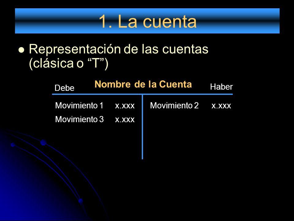 1. La cuenta Representación de las cuentas (clásica o T )