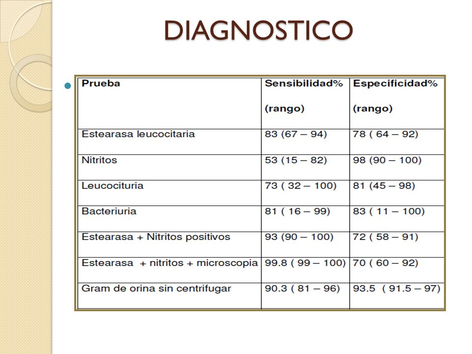 DIAGNOSTICO .