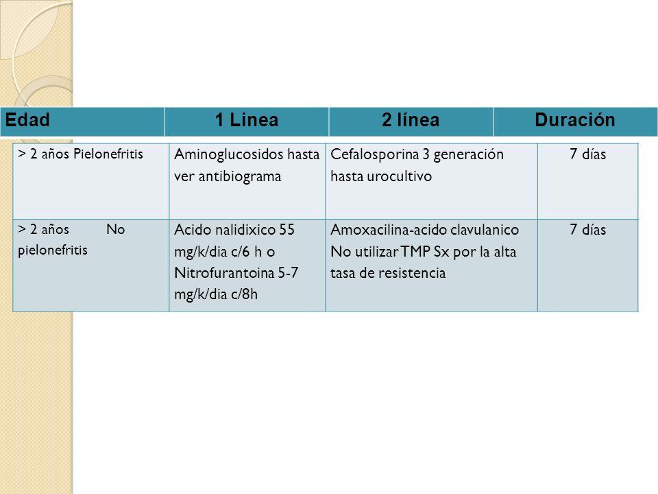 Edad 1 Linea 2 línea Duración Aminoglucosidos hasta ver antibiograma