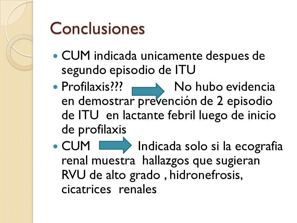 Conclusiones CUM indicada unicamente despues de segundo episodio de ITU.