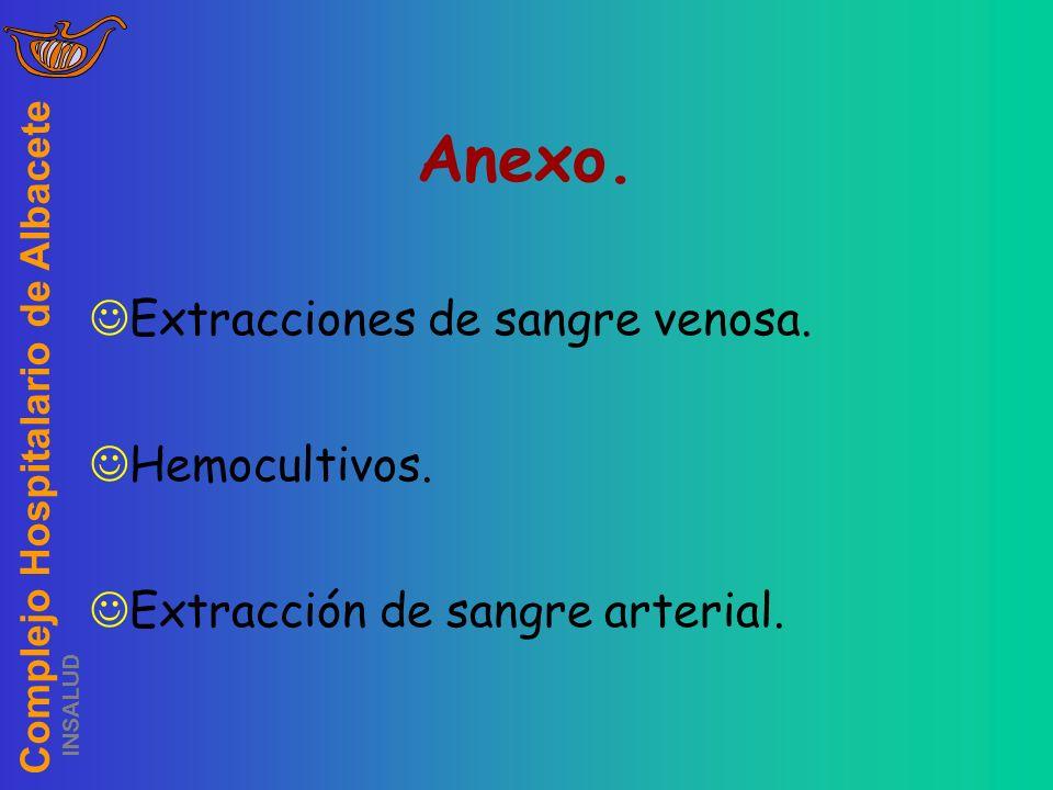 Anexo. Extracciones de sangre venosa. Hemocultivos.