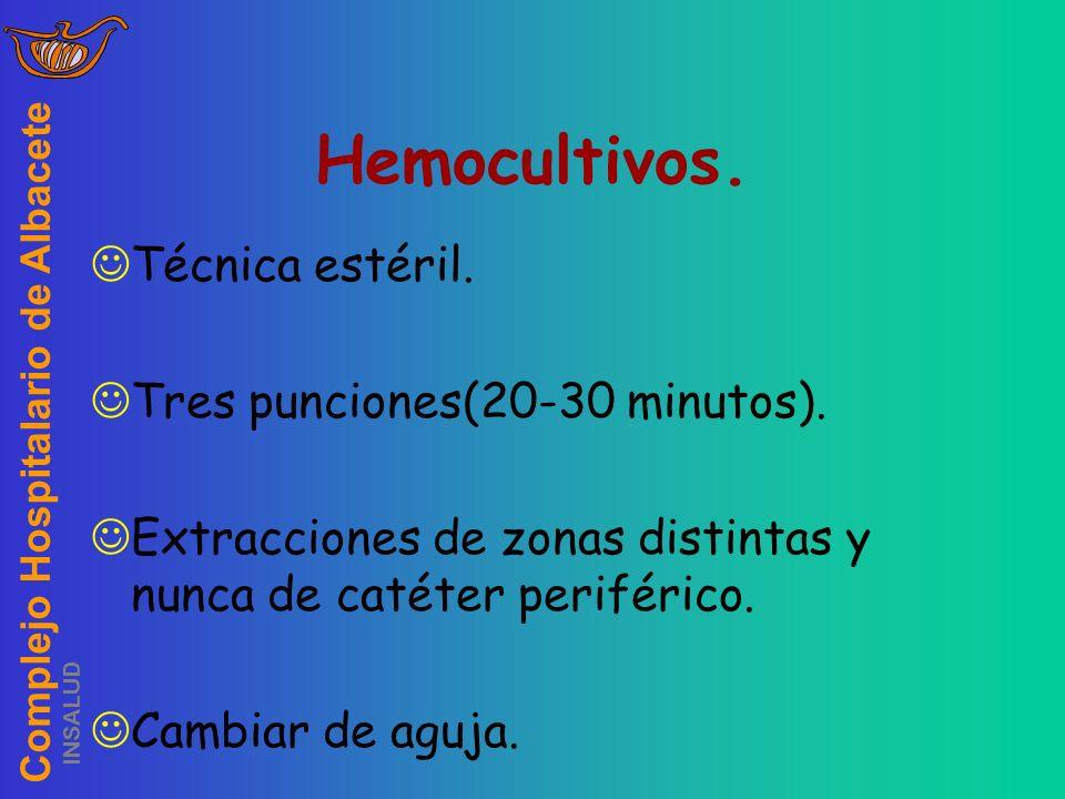 Hemocultivos. Técnica estéril. Tres punciones(20-30 minutos).