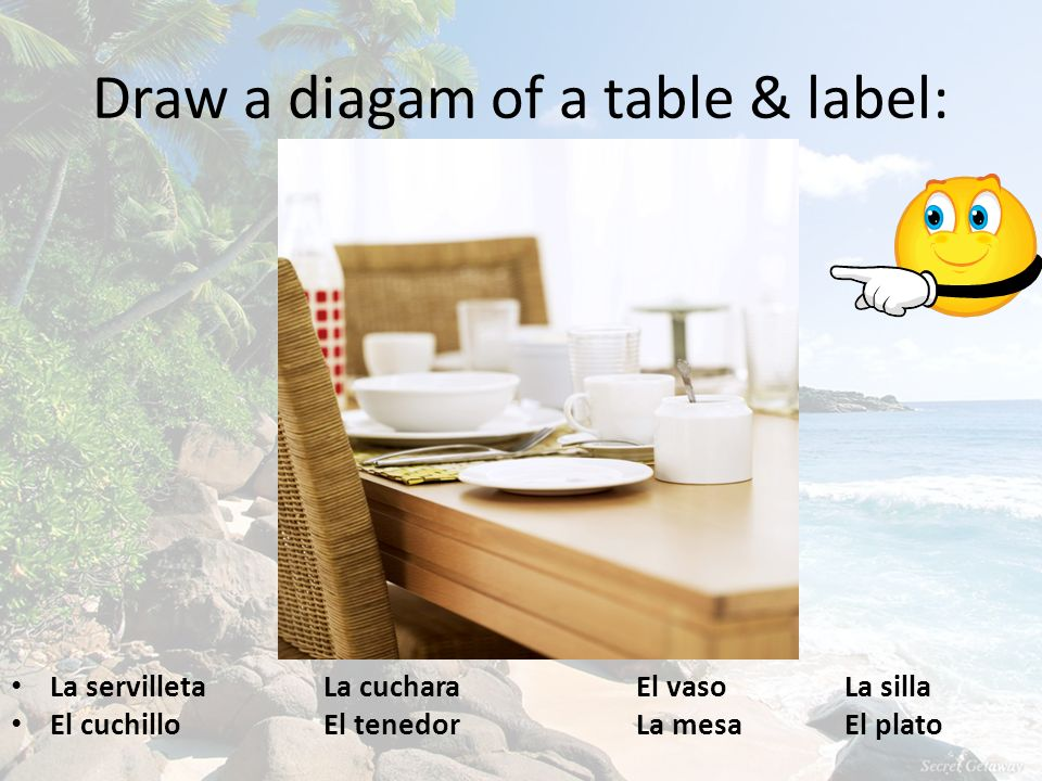 Draw a diagam of a table & label: