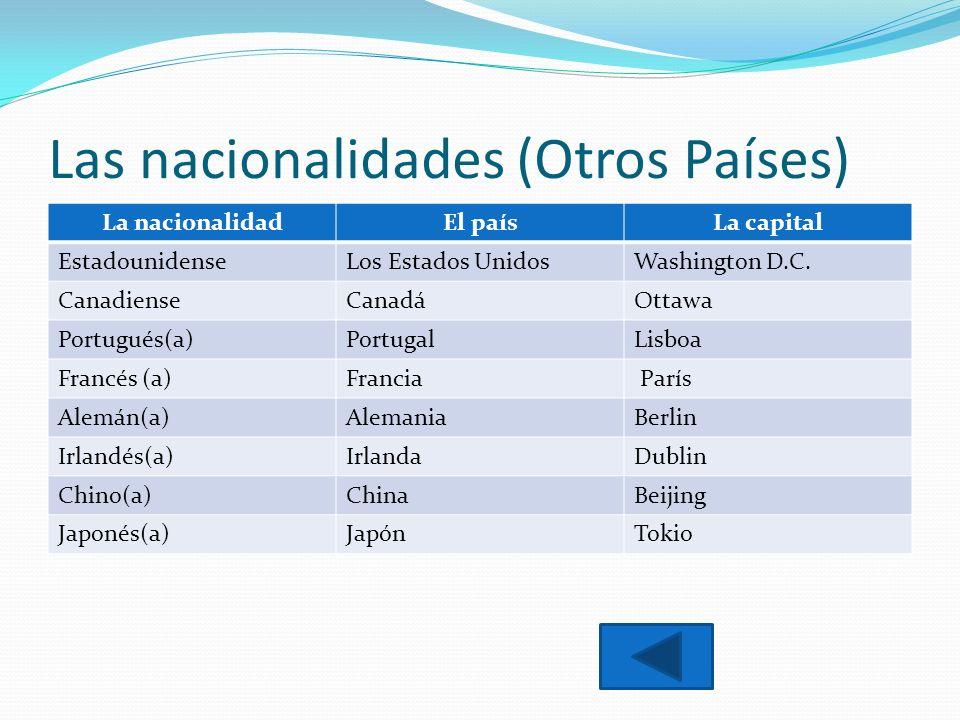 Las nacionalidades (Otros Países)