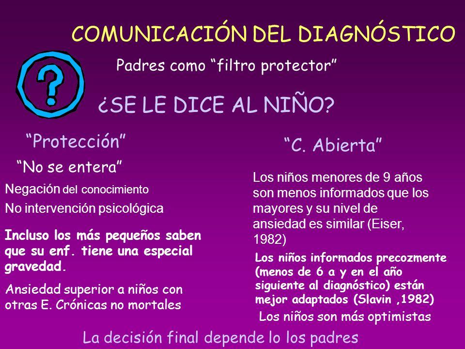 COMUNICACIÓN DEL DIAGNÓSTICO