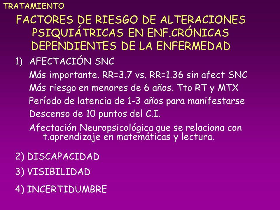 TRATAMIENTO FACTORES DE RIESGO DE ALTERACIONES PSIQUIÁTRICAS EN ENF.CRÓNICAS DEPENDIENTES DE LA ENFERMEDAD.
