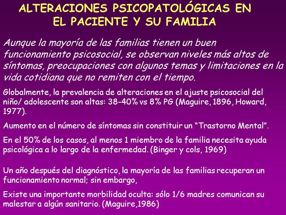 ALTERACIONES PSICOPATOLÓGICAS EN EL PACIENTE Y SU FAMILIA