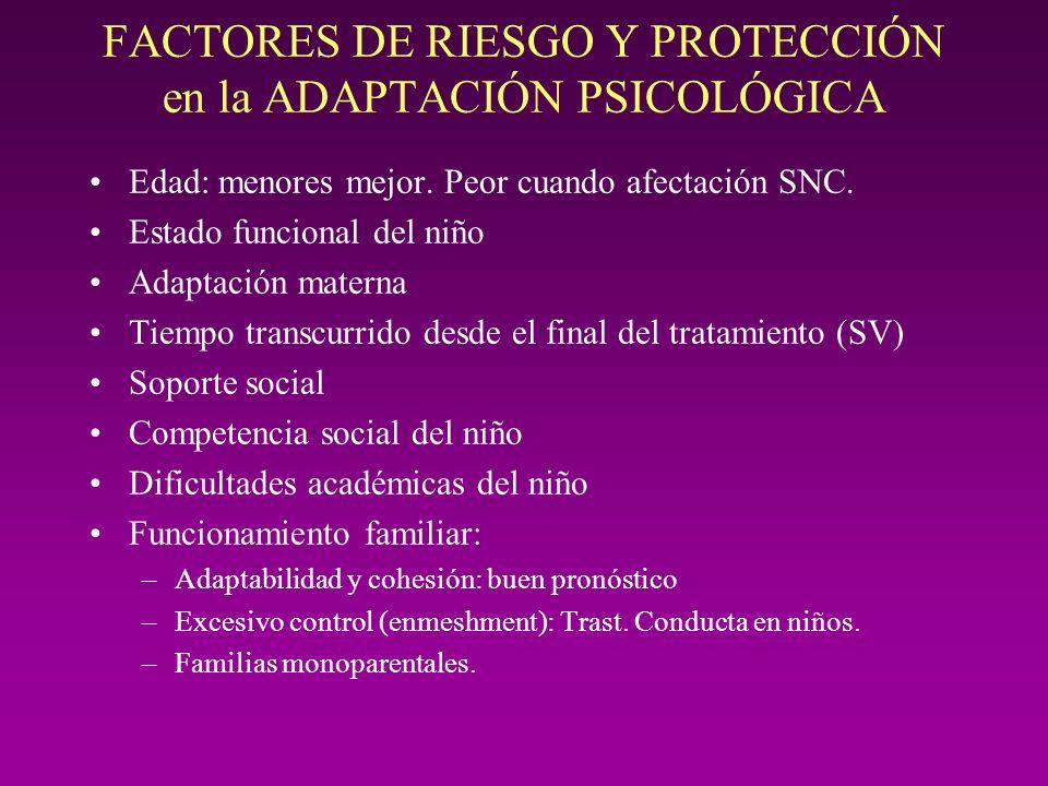 FACTORES DE RIESGO Y PROTECCIÓN en la ADAPTACIÓN PSICOLÓGICA