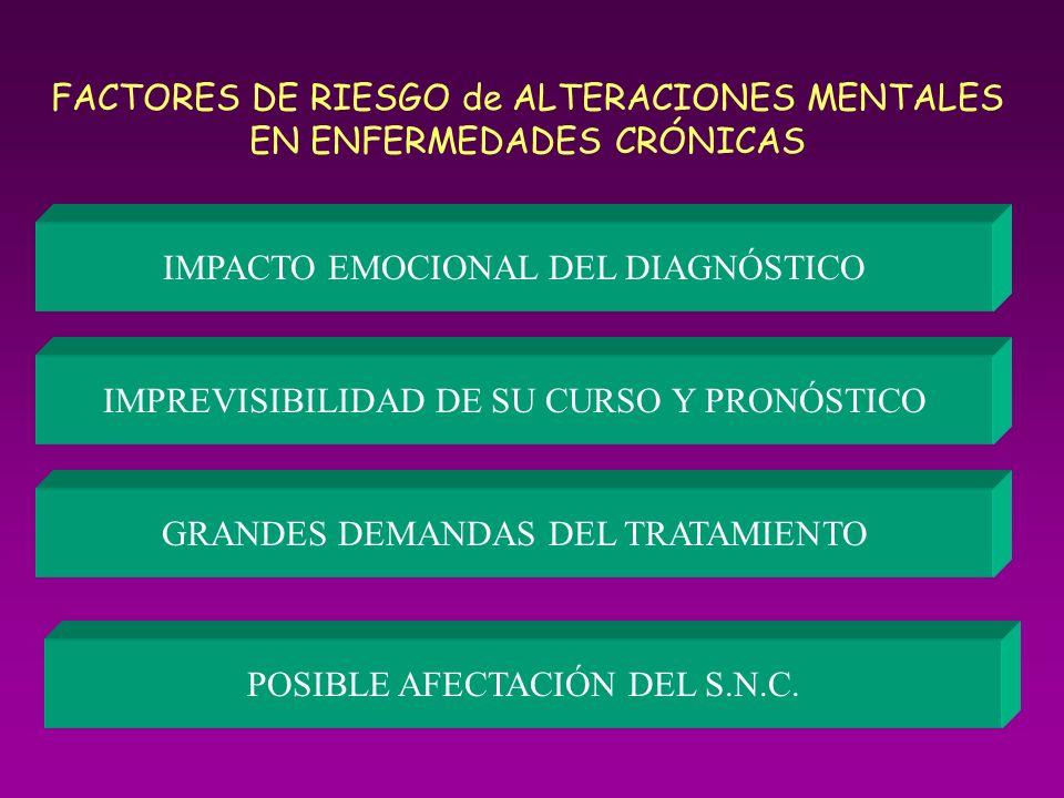 FACTORES DE RIESGO de ALTERACIONES MENTALES EN ENFERMEDADES CRÓNICAS