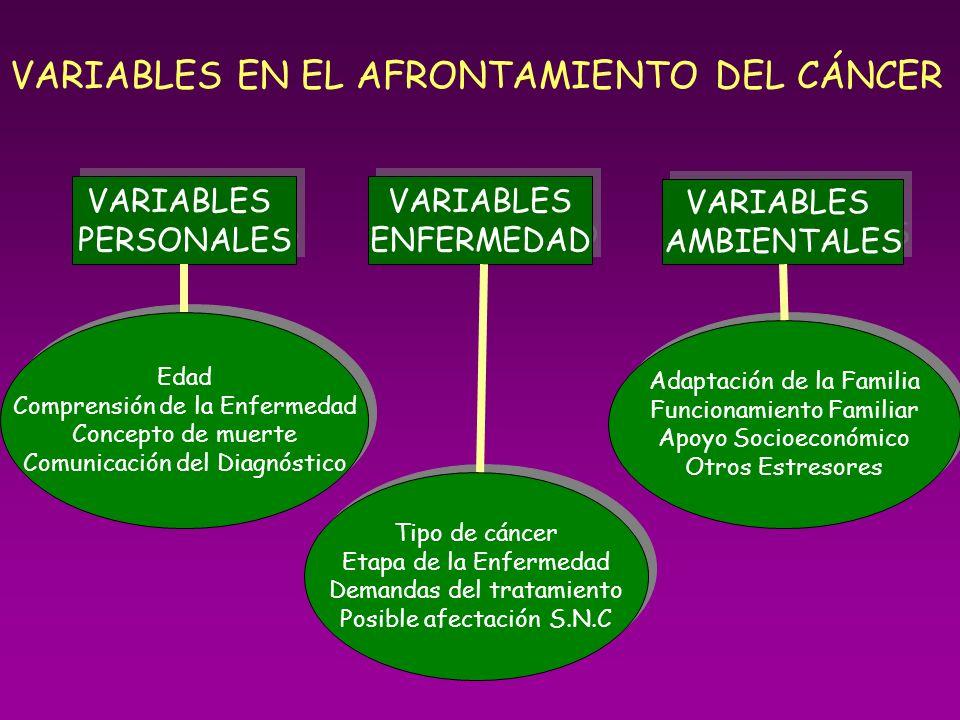 VARIABLES EN EL AFRONTAMIENTO DEL CÁNCER