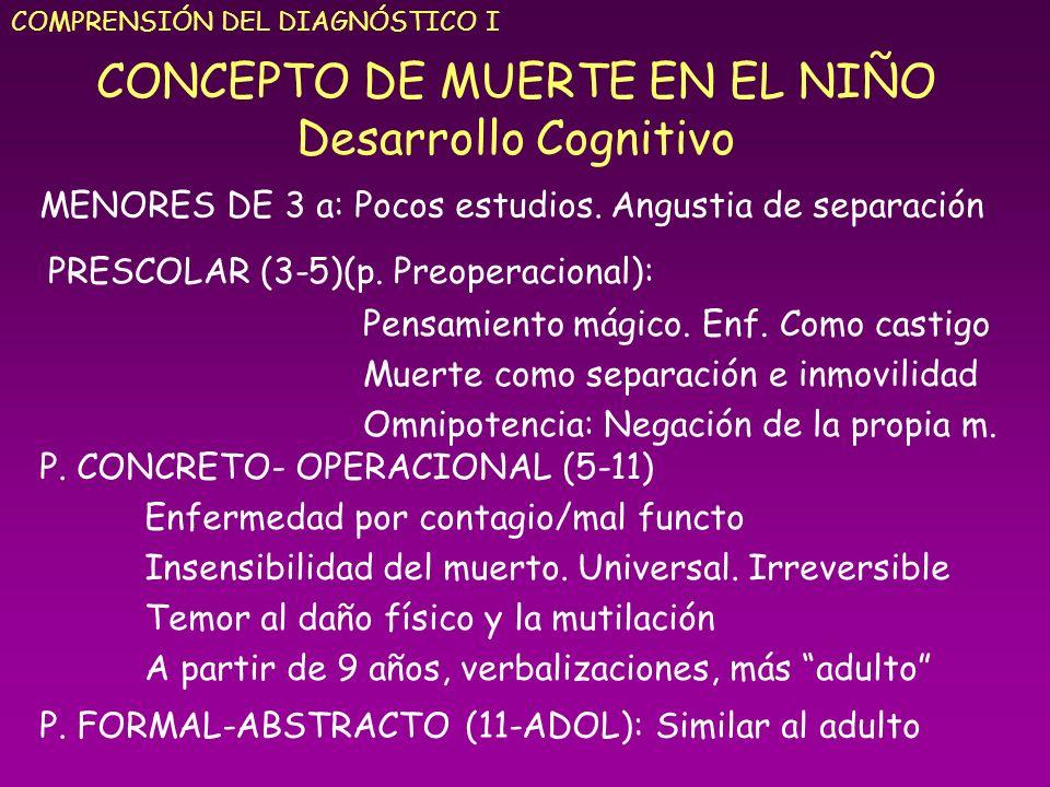 CONCEPTO DE MUERTE EN EL NIÑO Desarrollo Cognitivo