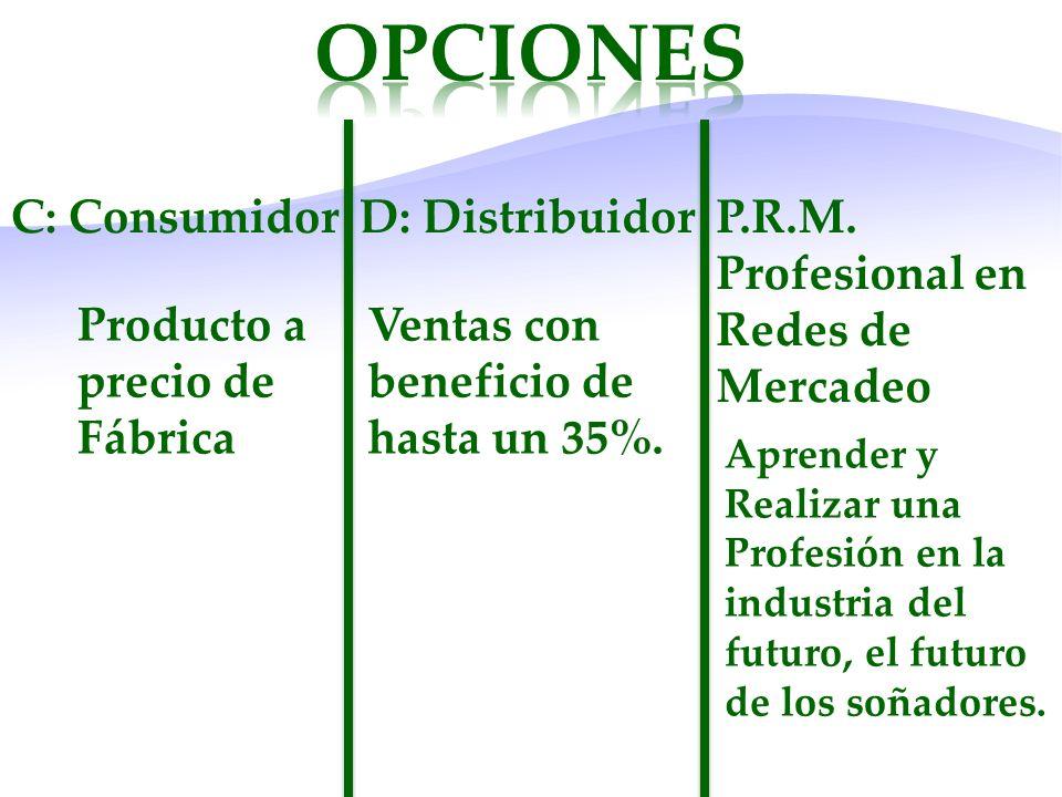 OPCIONES C: Consumidor D: Distribuidor
