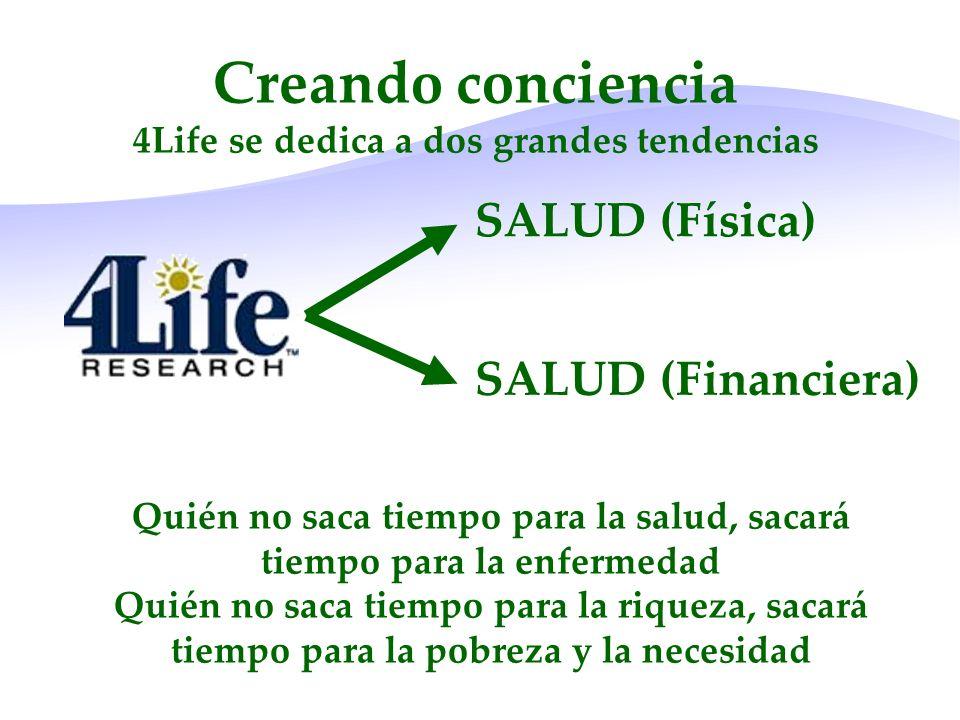 Creando conciencia SALUD (Física) SALUD (Financiera)