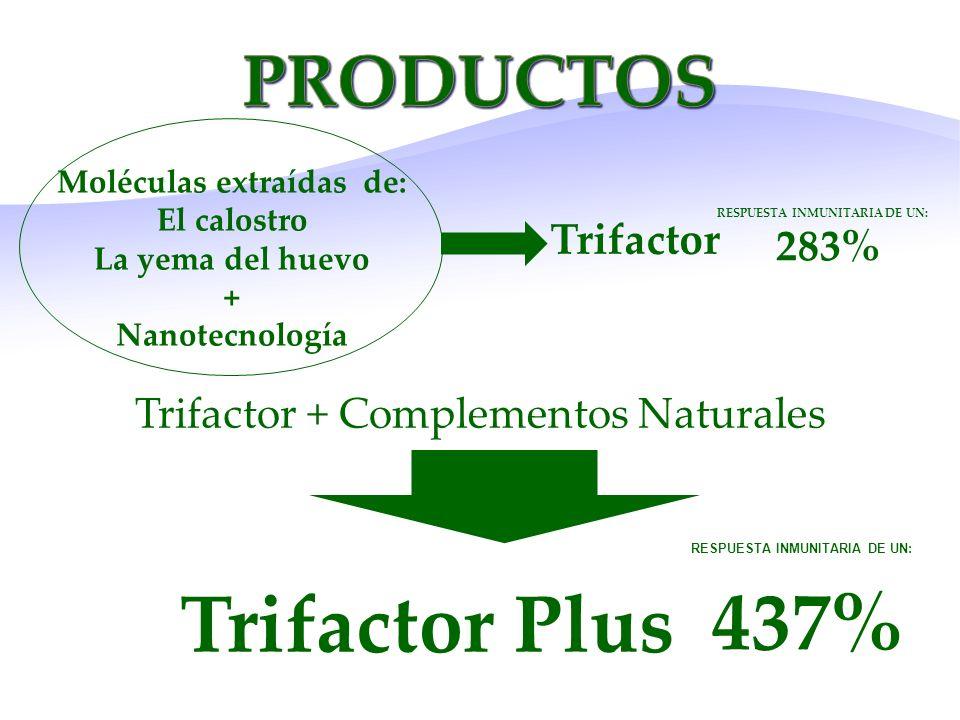 RESPUESTA INMUNITARIA DE UN: 437% Trifactor Plus