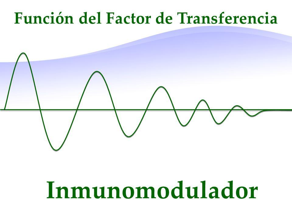 Función del Factor de Transferencia