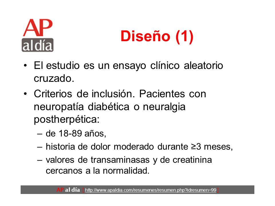 Diseño (1) El estudio es un ensayo clínico aleatorio cruzado.