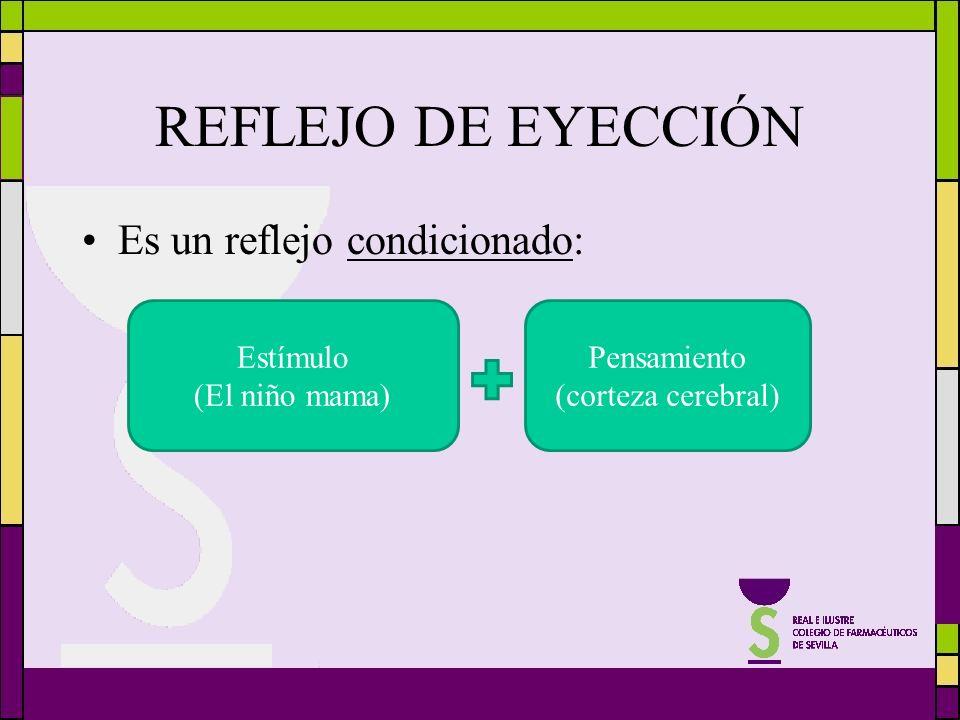 REFLEJO DE EYECCIÓN Es un reflejo condicionado: Estímulo