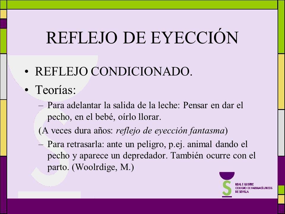 REFLEJO DE EYECCIÓN REFLEJO CONDICIONADO. Teorías: