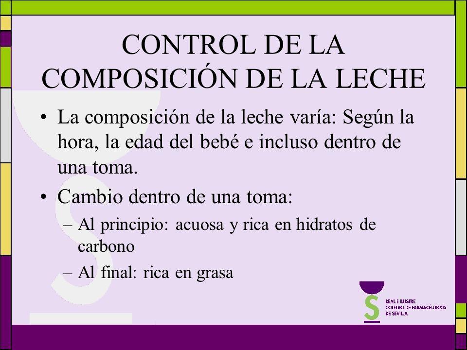 CONTROL DE LA COMPOSICIÓN DE LA LECHE