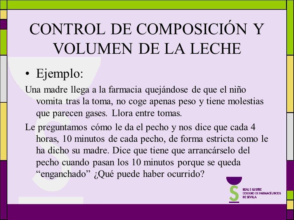 CONTROL DE COMPOSICIÓN Y VOLUMEN DE LA LECHE