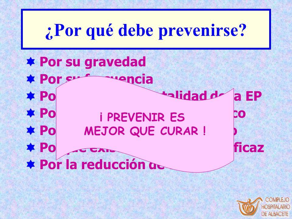 ¿Por qué debe prevenirse