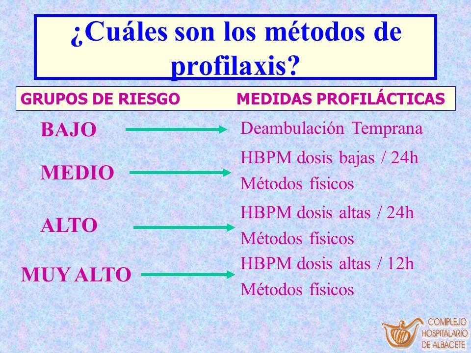 ¿Cuáles son los métodos de profilaxis