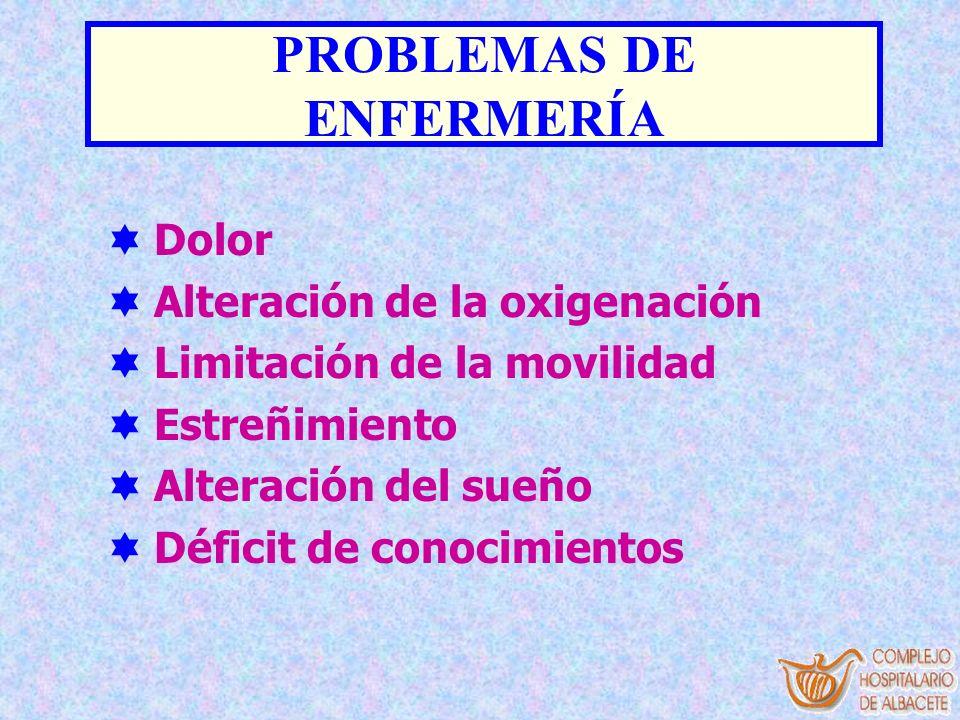 PROBLEMAS DE ENFERMERÍA
