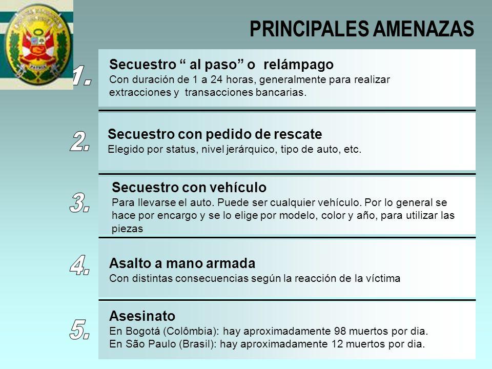 PRINCIPALES AMENAZAS Secuestro al paso o relámpago 1.