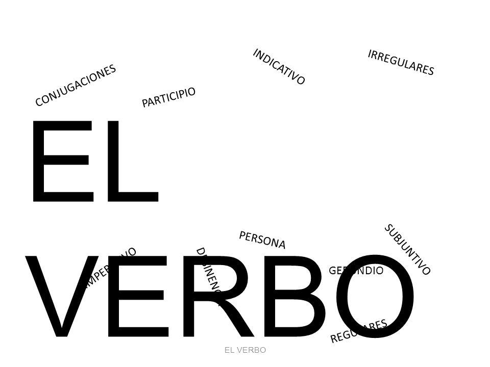 EL VERBO IRREGULARES CONJUGACIONES INDICATIVO PARTICIPIO PERSONA