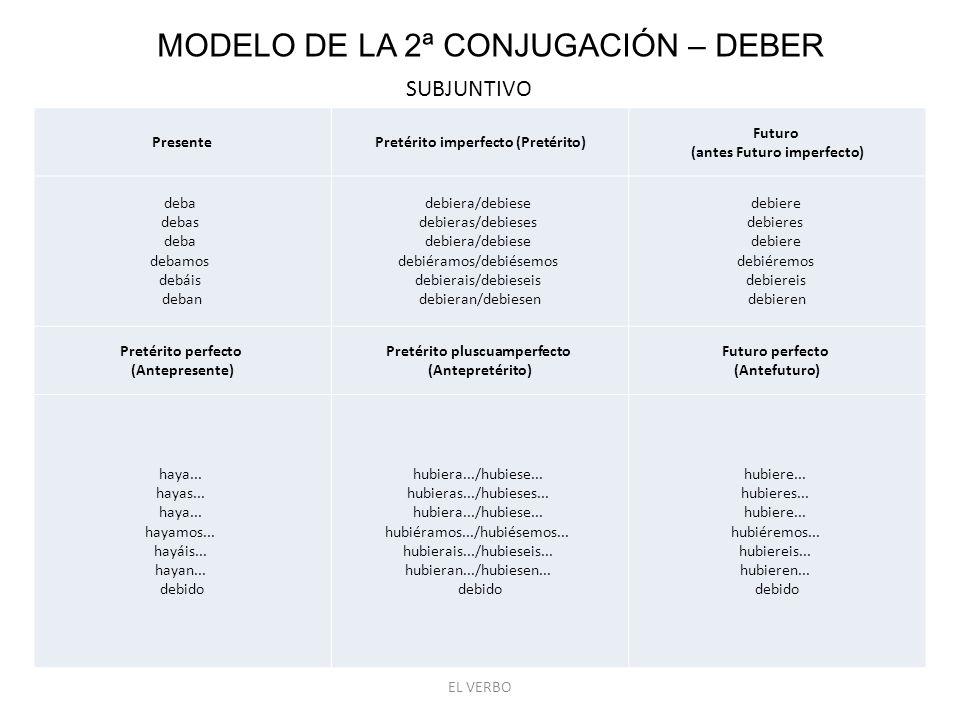MODELO DE LA 2ª CONJUGACIÓN – DEBER