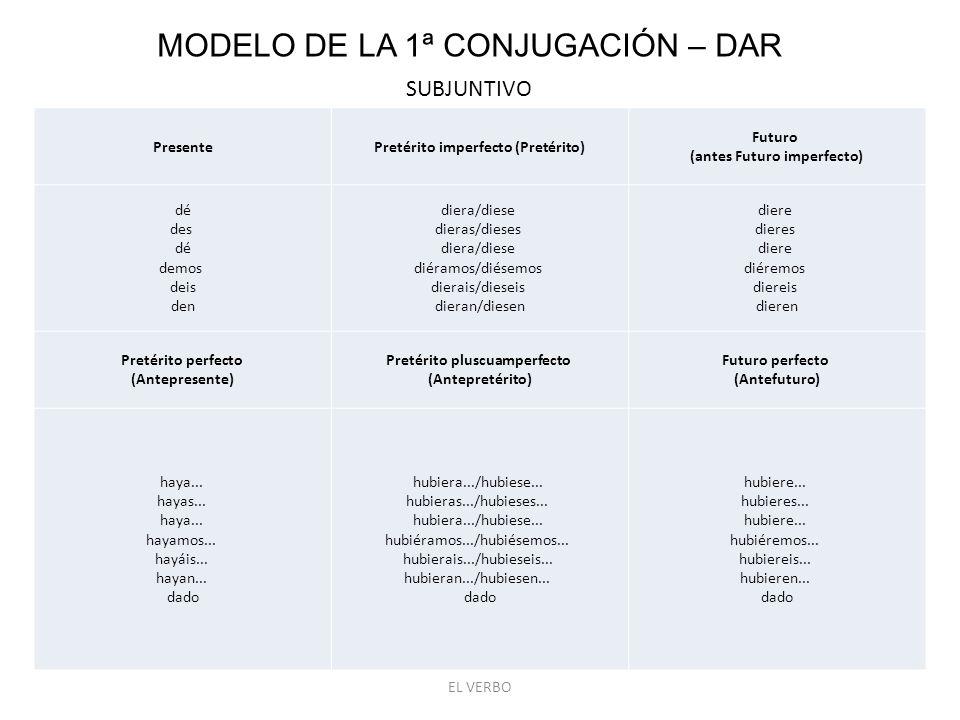 MODELO DE LA 1ª CONJUGACIÓN – DAR