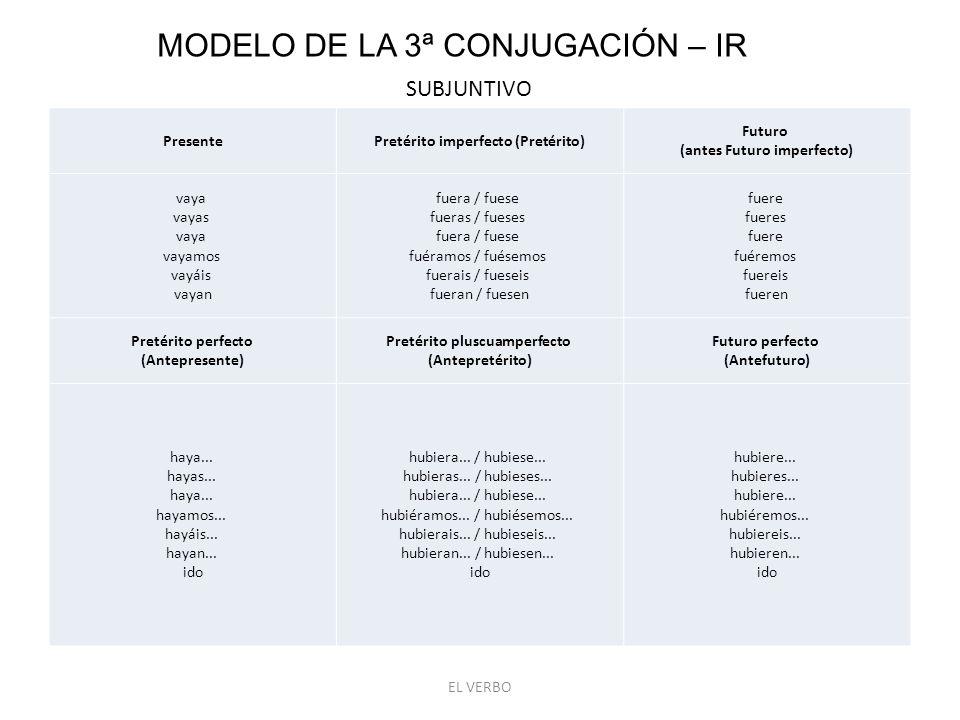 MODELO DE LA 3ª CONJUGACIÓN – IR