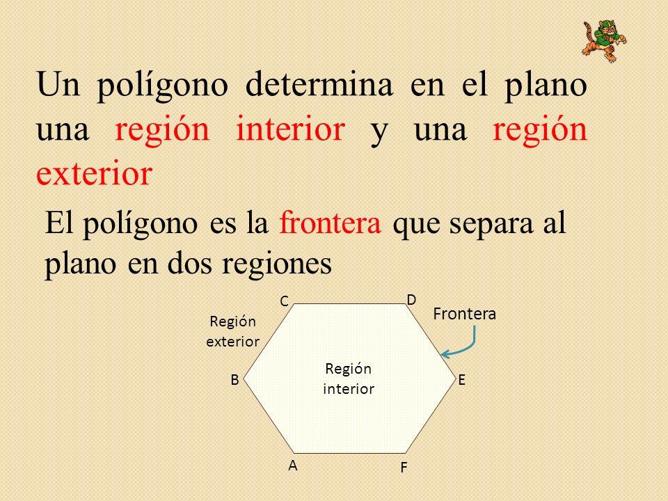 Un polígono determina en el plano una región interior y una región exterior
