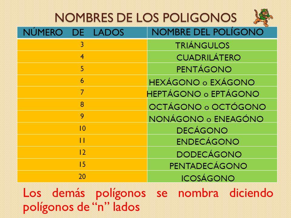 NOMBRES DE LOS POLIGONOS