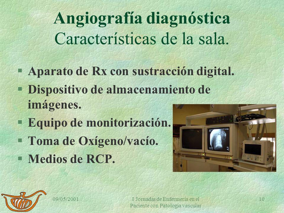 Angiografía diagnóstica Características de la sala.