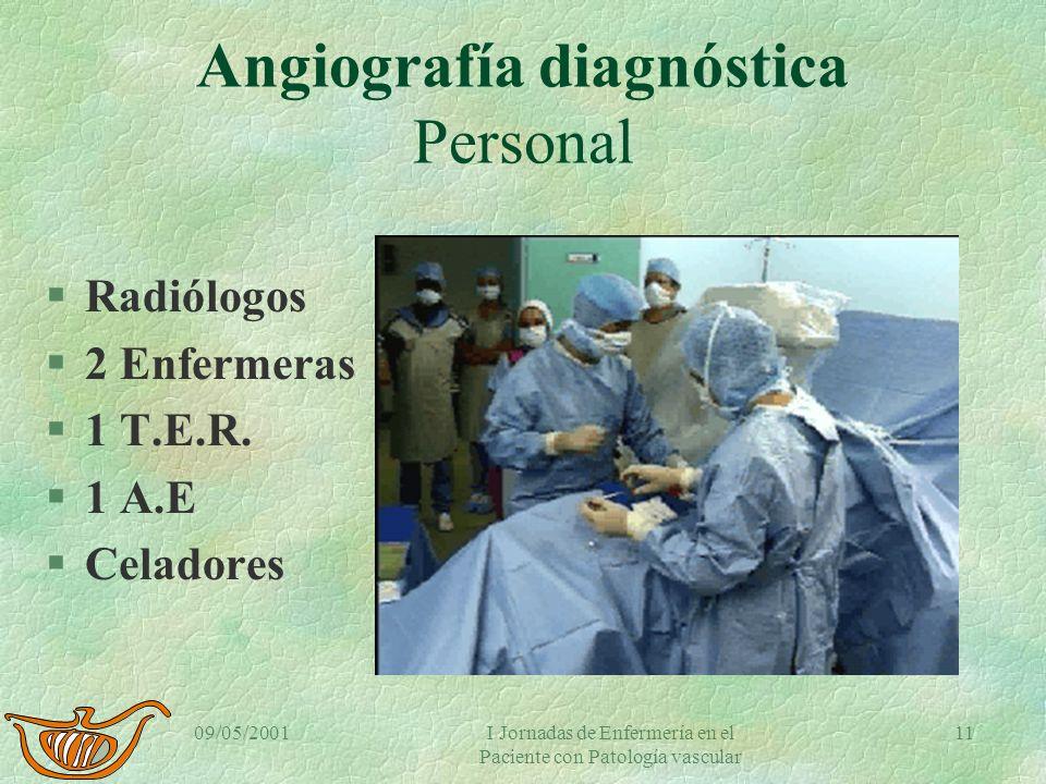 Angiografía diagnóstica Personal