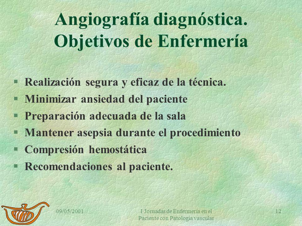 Angiografía diagnóstica. Objetivos de Enfermería