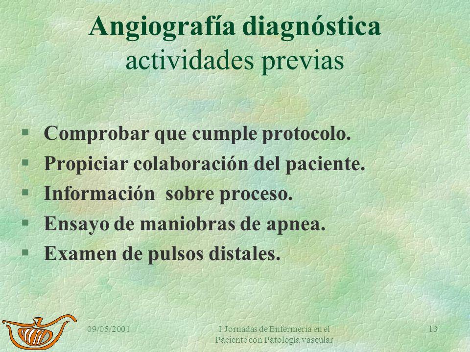 Angiografía diagnóstica actividades previas