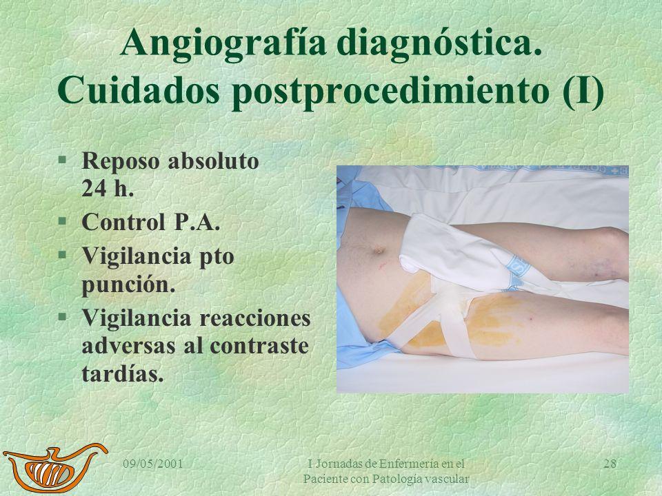Angiografía diagnóstica. Cuidados postprocedimiento (I)