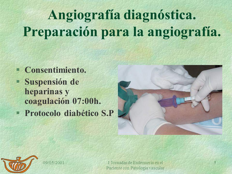 Angiografía diagnóstica. Preparación para la angiografía.