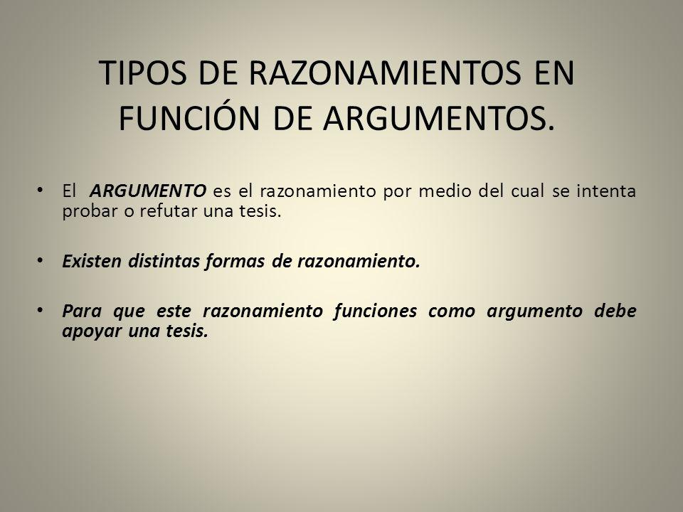 TIPOS DE RAZONAMIENTOS EN FUNCIÓN DE ARGUMENTOS.