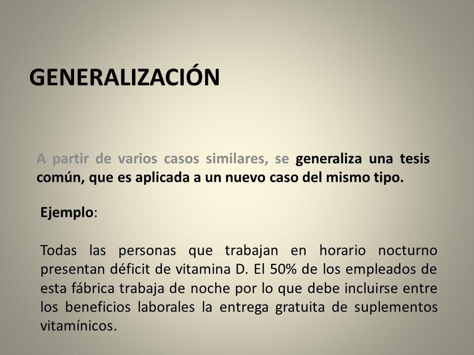 GENERALIZACIÓN A partir de varios casos similares, se generaliza una tesis común, que es aplicada a un nuevo caso del mismo tipo.