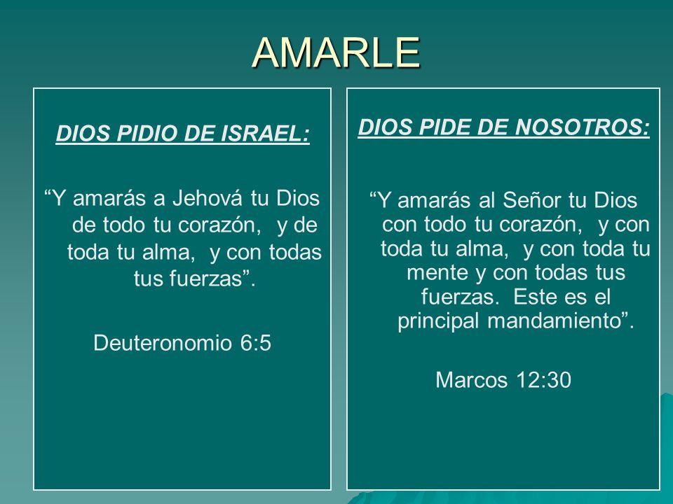 AMARLE DIOS PIDIO DE ISRAEL: DIOS PIDE DE NOSOTROS: