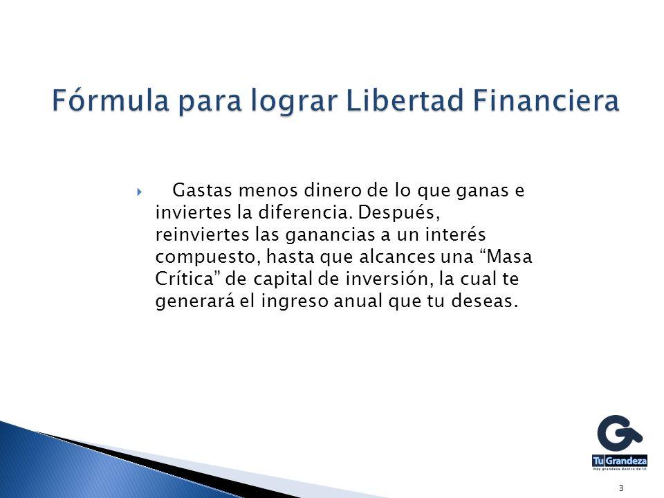 Fórmula para lograr Libertad Financiera