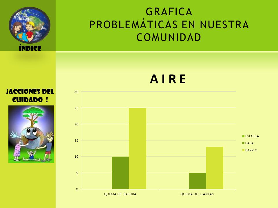 GRAFICA PROBLEMÁTICAS EN NUESTRA COMUNIDAD