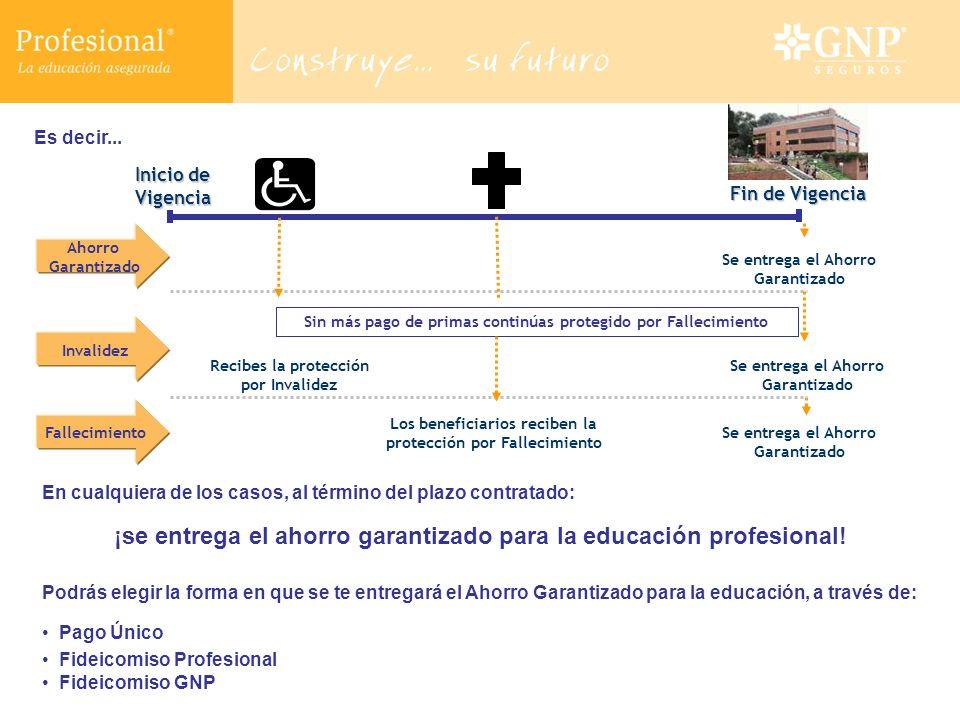 ¡se entrega el ahorro garantizado para la educación profesional!