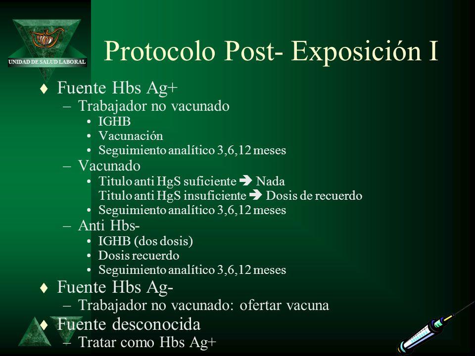 Protocolo Post- Exposición I