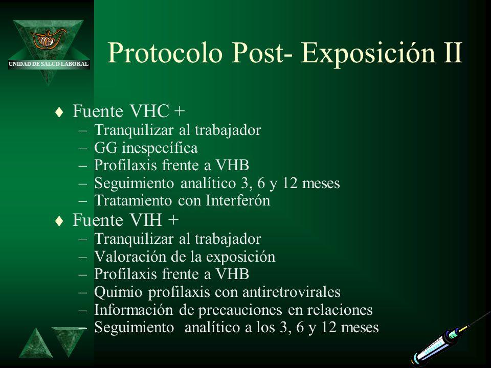 Protocolo Post- Exposición II